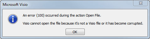 An error (100) occurred during the action Open File. Visio cannot open the file because it's not a Visio file or it has become corrupted
